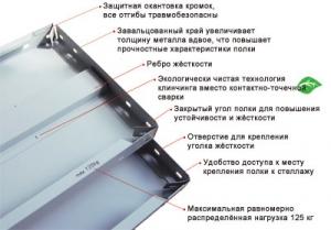 Полка 150/40 для металлического стеллажа купить на выгодных условиях в Барнауле